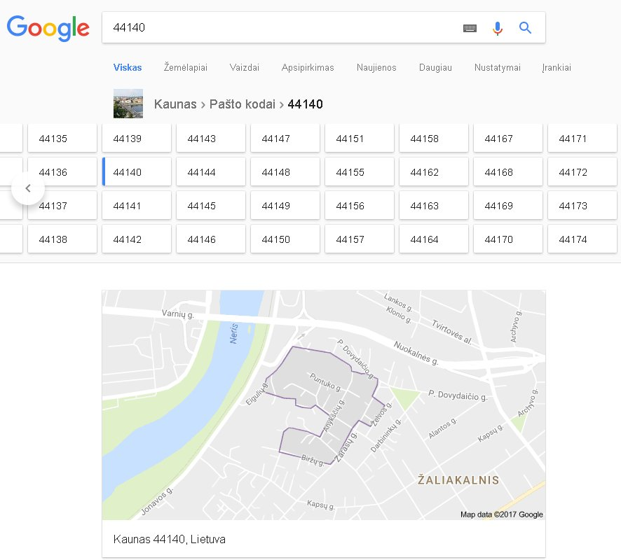 44135 Zip Code Map.Gianluca Fiorelli On Twitter Postal Code Knowledge Graph Table