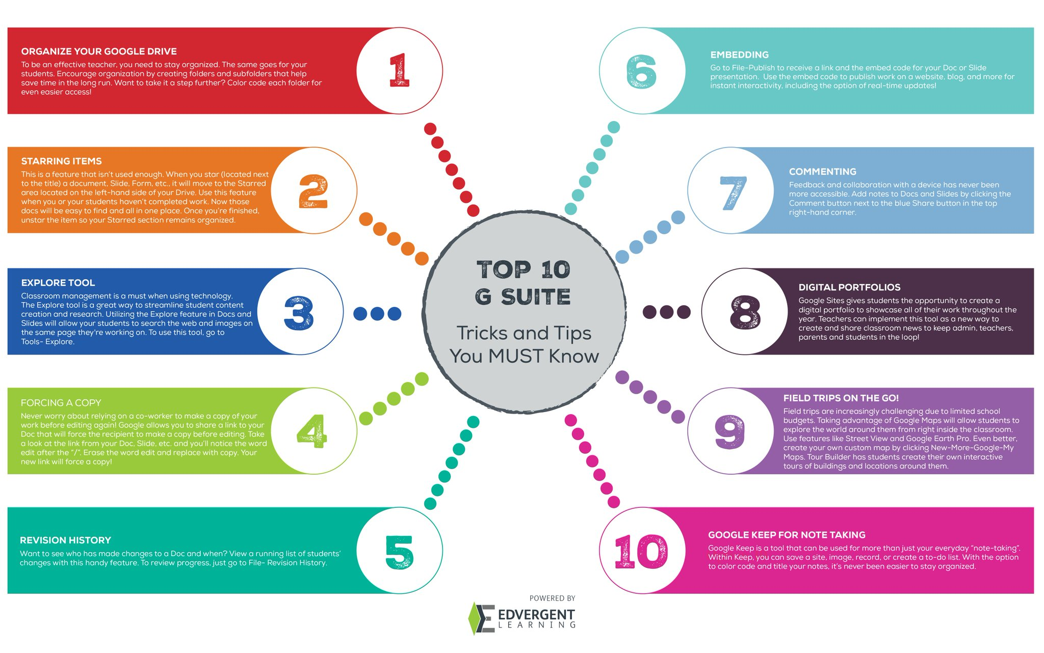 Edvergent Learning On Twitter Did You Know GSuite Could Do This Enjoy Cool Infographic GivingTuesday2017 Check Out The Top 10 G Suite Tricks