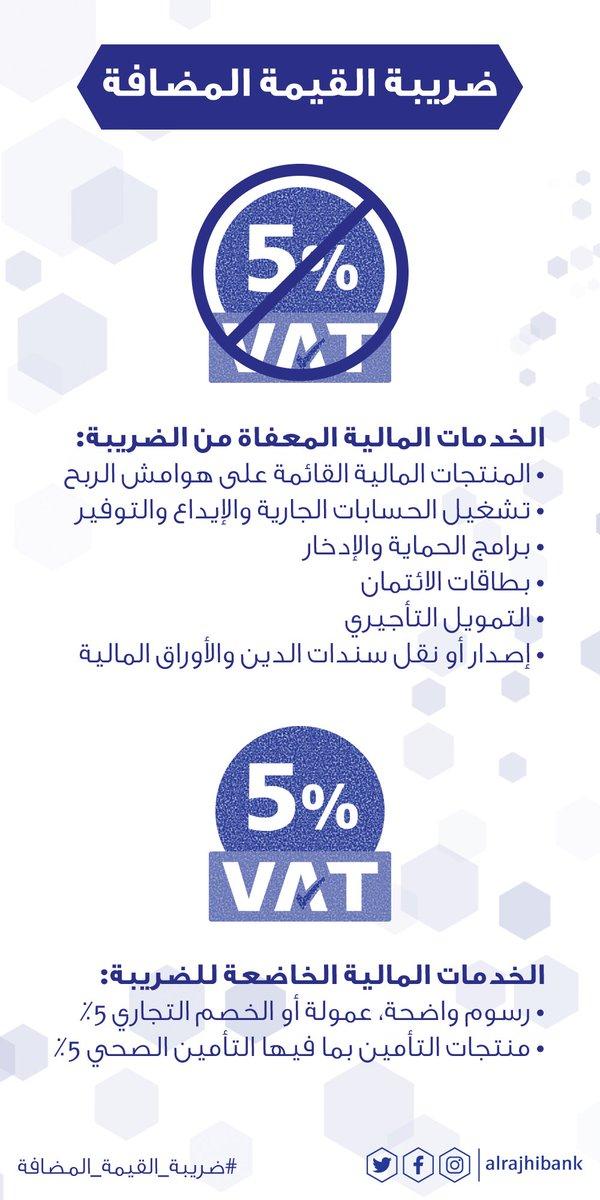 مصرف الراجحي على تويتر تعرف على الخدمات المالية المعفاة من ضريبة القيمة المضافة Saudivat