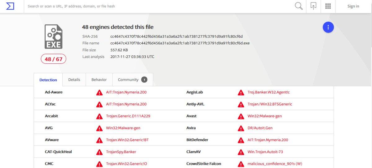 https://www.avast.com/ransomware-decryption-tools