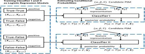 download molecular methods for evolutionary genetics