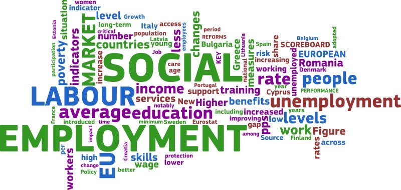 social indicators of womens status in Social indicators are numerical measures that describe the well-being of individuals or communities indicators are comprised of one variable or several components combined into an index they are used to describe and evaluate community well-being in terms of.