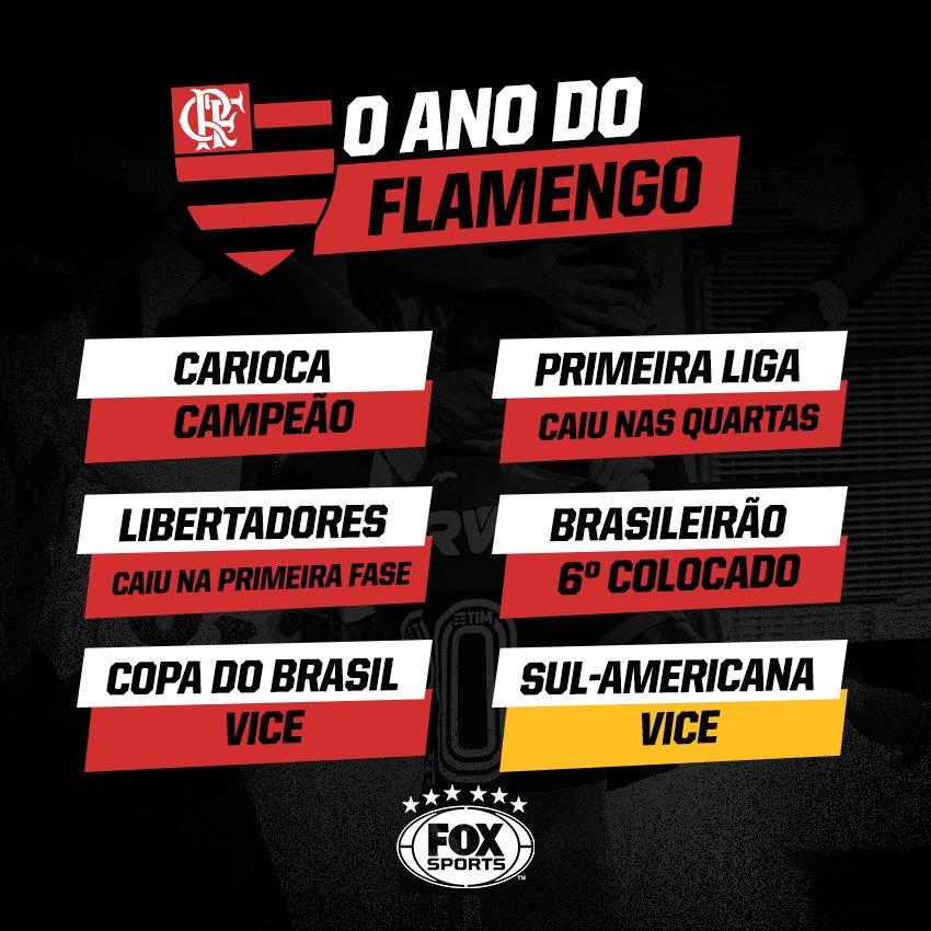 ⚫️🔴 Pra você, o 2017 do @Flamengo foi...  🔁 Negativo  ❤️ Positivo