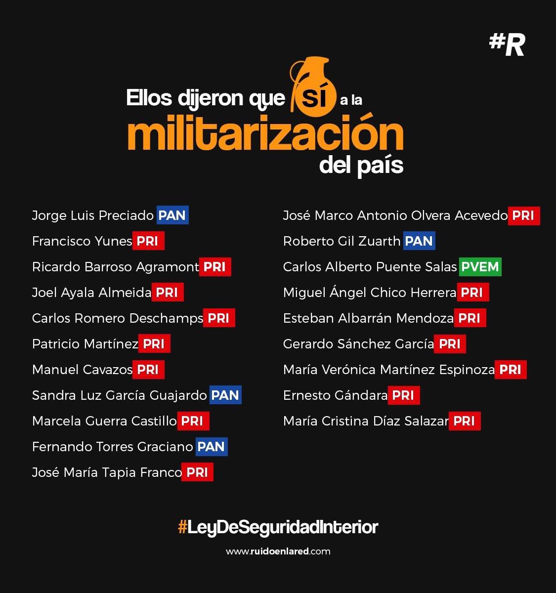 Aquí lista de #SenadoresGolpistas que votaron en favor de la #LeyDeSeguridadInterior en comisiones. A escribirles,a condenarlos, a exhibirlos, a reclamarles. Nos vemos en las urnas.