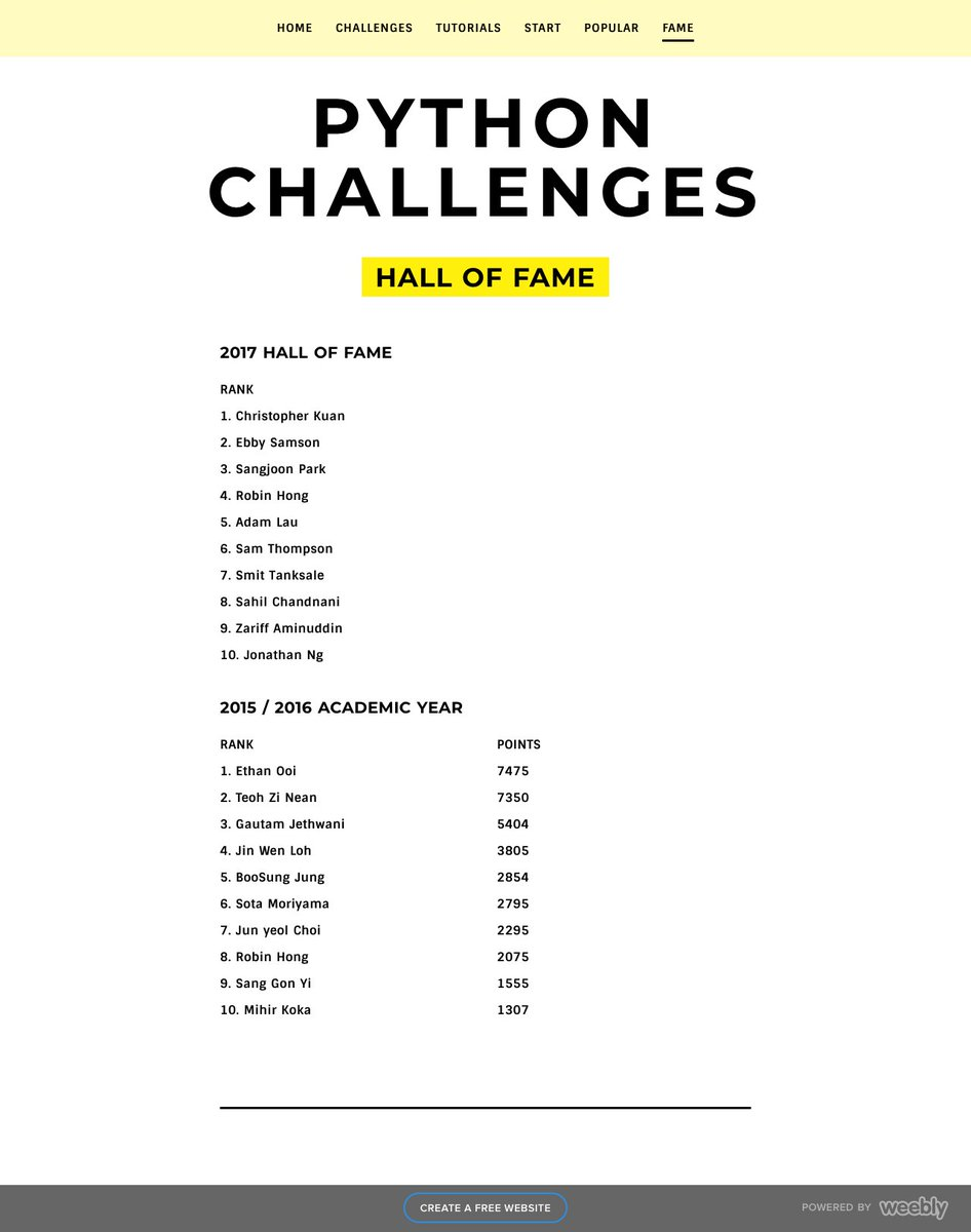 A massive update to the #Python Hall of Fame. Well Done to the Top 10 students!  http:// pythonchallenges.weebly.com/fame.html  &nbsp;   #GISlearning <br>http://pic.twitter.com/boElneRJMs