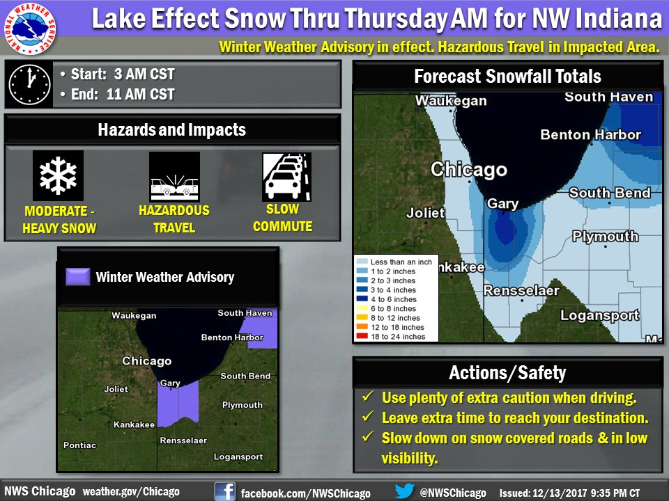 Lake effect snow will impact locations near the lake in northeast Illinois and northwest Indiana tonight into Thursday morning, with the highest snow amounts expected to be in northwest Indiana. Hazardous travel likely for the Thursday morning commute. #ilwx #inwx