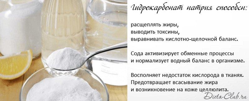Питьевая сода помогает похудеть