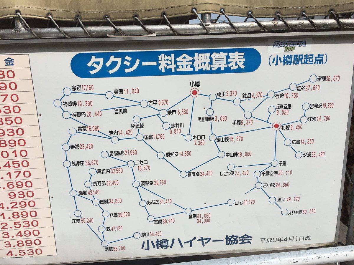 北海道民が話題になってるらしいので小樽駅前のタクシー料金表を https://t...
