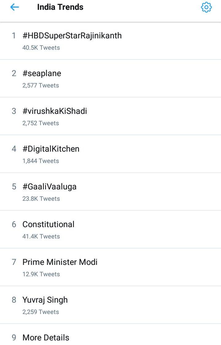 Pawan Kalyan Trends™'s photo on #GaaliVaaluga