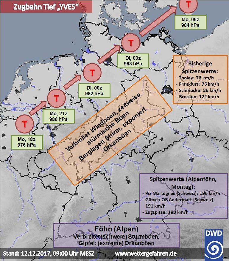 höchste windgeschwindigkeit in deutschland