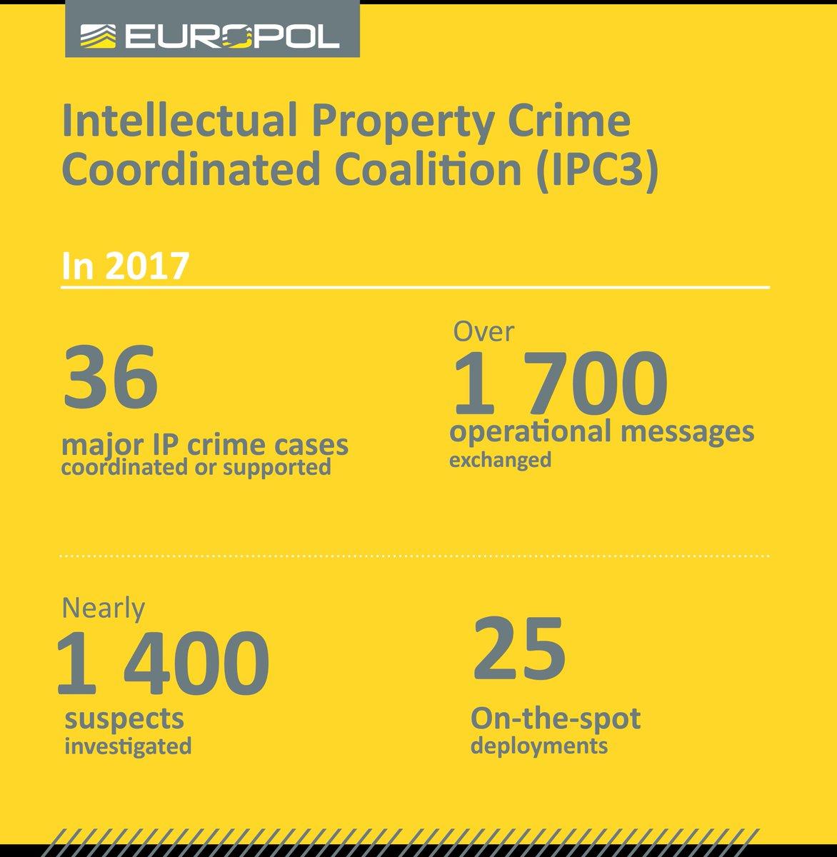 Vernetzung wirkt 🔗 Das belegt eindrucksvoll die Intellectual Property Crime Coordinated Coalition (IPC3) zur Bekämpfung von Fälschungen und Piraterie in der Europäischen Union 👏  @EU_IPO @Europol @rwainwright67 #anticounterfeiting #IPcrime
