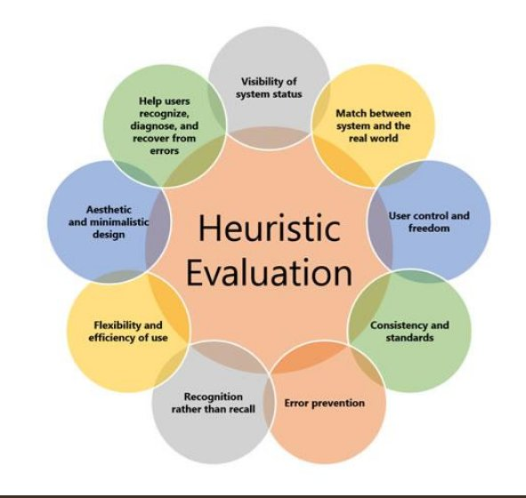 evaluation of flexible benefit plans This publication, the handbook on monitoring and evaluating for results, a d d r e s s e s the monitoring and evaluation of development results it is intended to support.