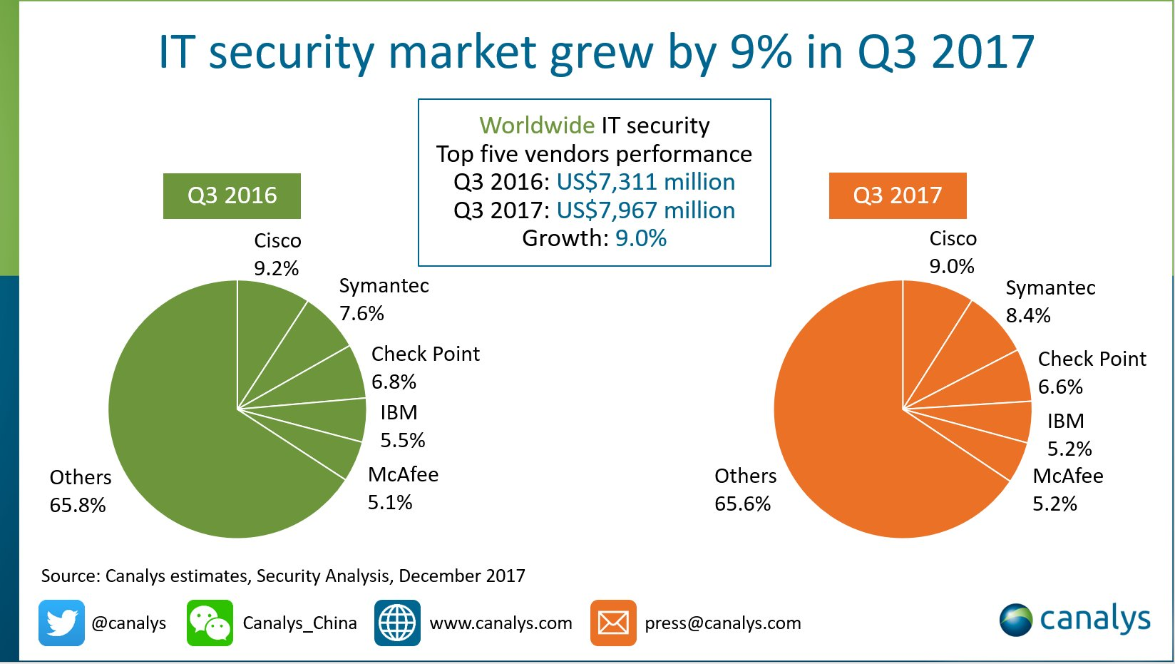 it security market in japan report The global health it security market research report forecast 2018-2023 is a valuable source of insightful data for business strategists japan southeast asia.
