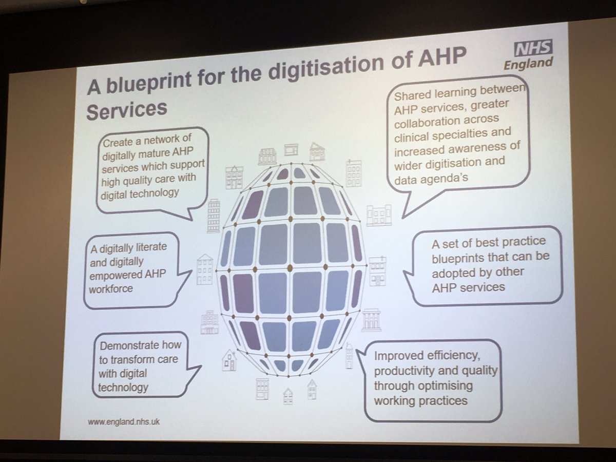 Anthea mould on twitter great to see ahps taking the lead in to see ahps taking the lead in accelerating digital digitalahp ahpsinr ahpsintoaction naomimcvey jkfillingham digitalcrn httpst excesjjs2k malvernweather