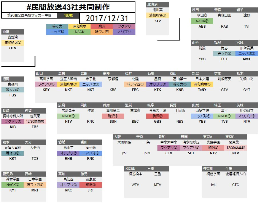 民間放送43社共同制作 - Twitter...