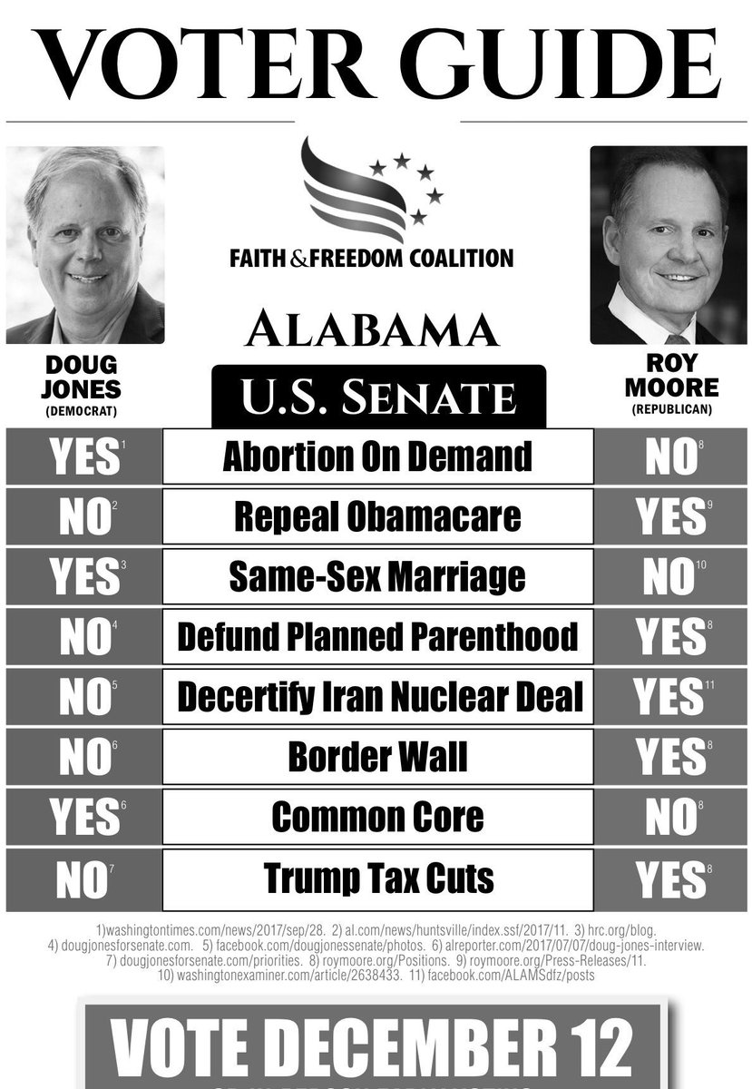 Issues matter #alpolitics #alsen https:/...
