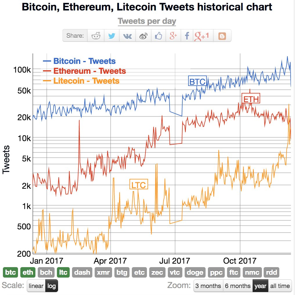 Bitcoin and ether page 213 redflagdeals forums image ccuart Image collections