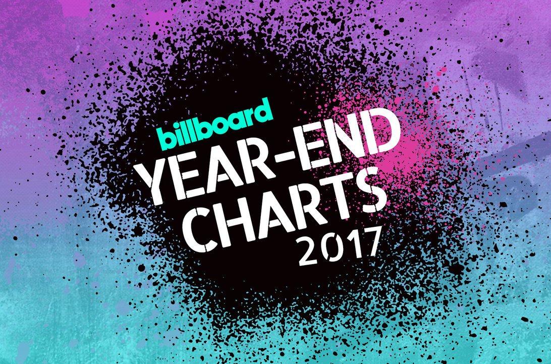 2017 year-end @billboard charts here! https://t.co/XDB3kA78zr