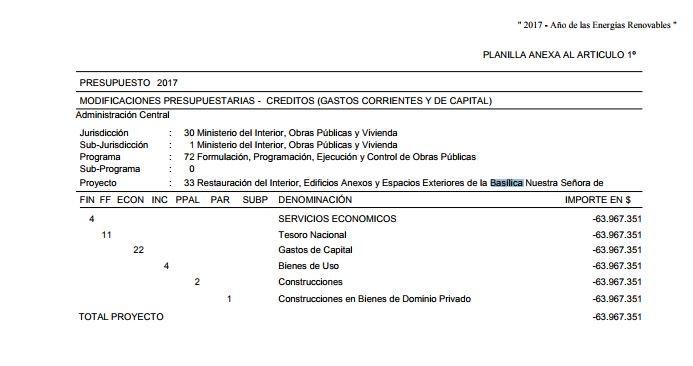 AHORA - El Gobierno le sacó 100 millones de pesos a la Iglesia. Eran fondos para la restauración de la Basílica de Luján