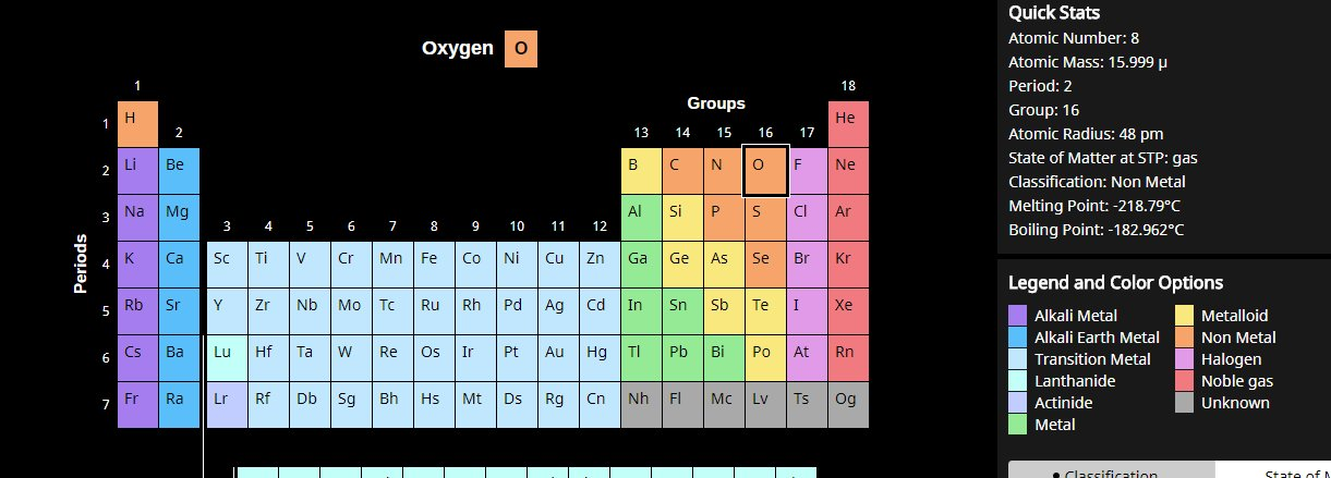 Oer librarian on twitter flashmapperllc s interactive periodic oer librarian on twitter flashmapperllc s interactive periodic table shows boiling point melting point atomic number outer orbital state of matter urtaz Gallery