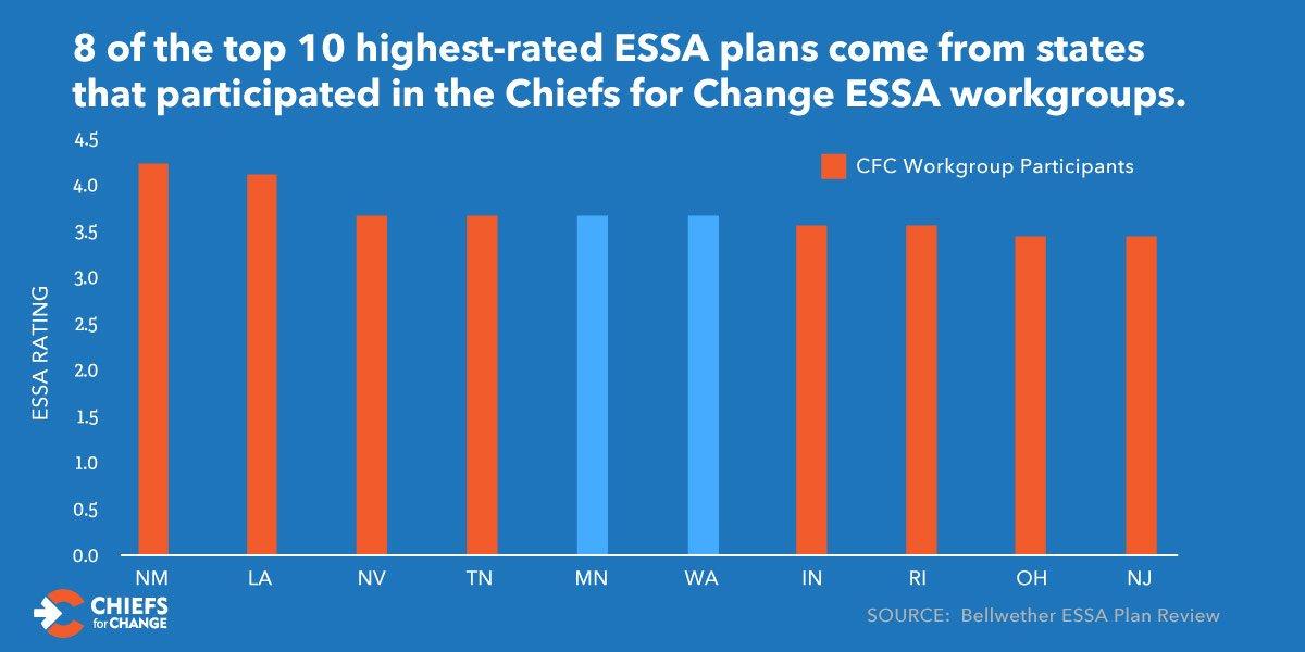 Chiefs For Change @chiefsforchange