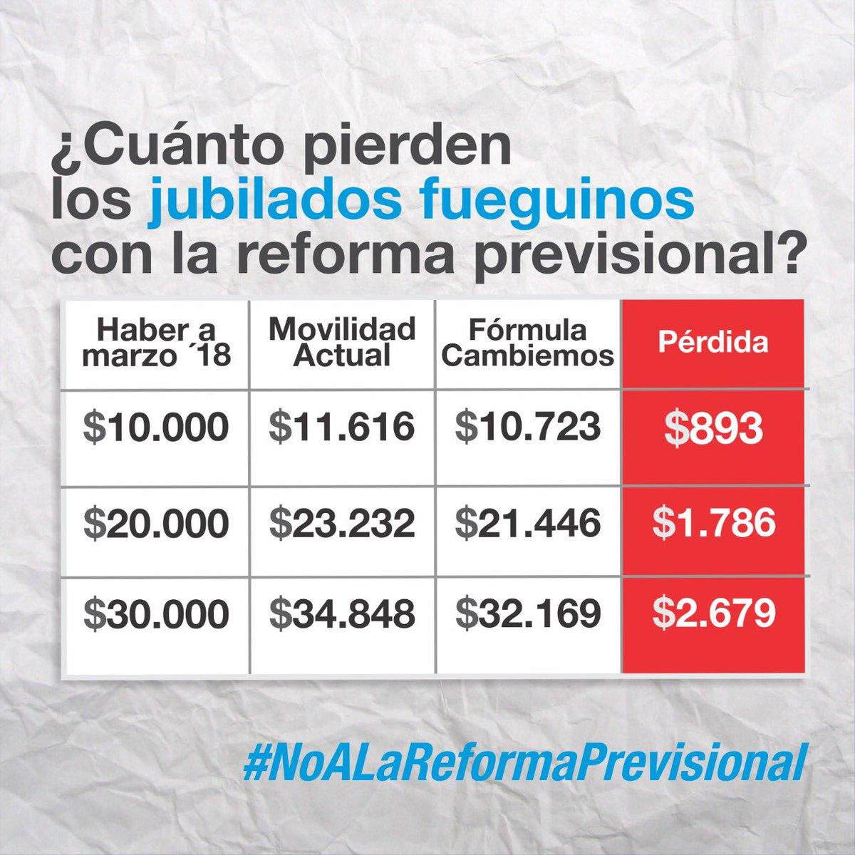 Con la reforma previsional de cambiemos,...