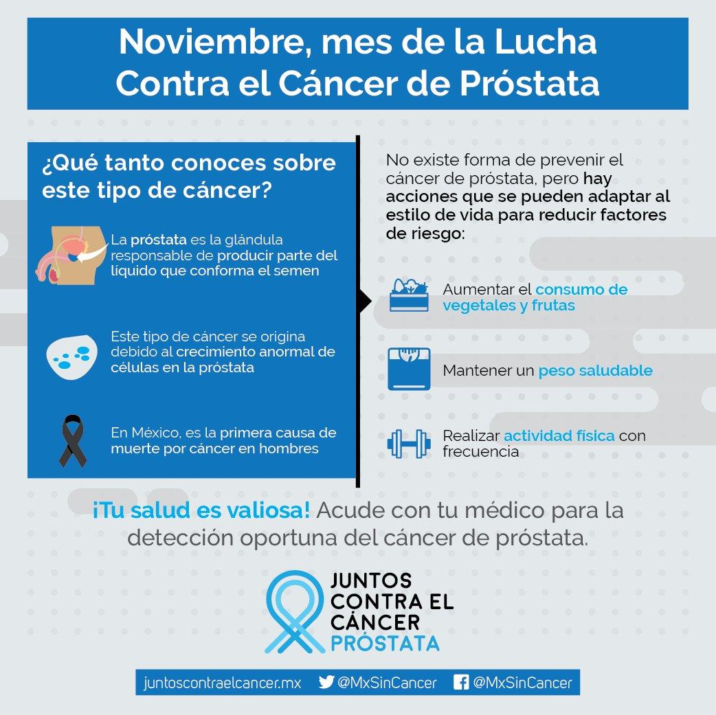 muertes por cancer de prostata en mexico