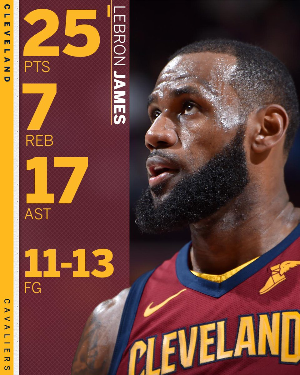 LeBron's 17 assists (!!!) tonight tied a career high.