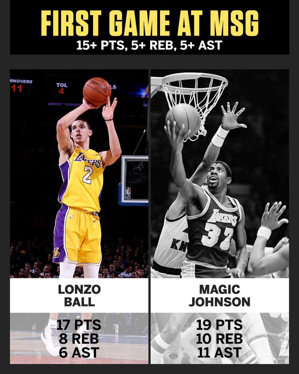 Lonzo and Magic are the only two Lakers ever with at least 15-5-5 in their first game at the current MSG. (via @EliasSports)