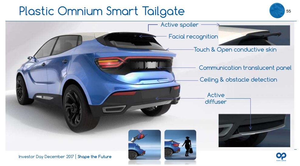 Plastic Omnium On Twitter Plastic Omnium Auto Exterior Division Roadmap From Bumper Modules