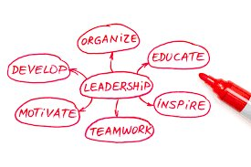 Management is doing things right; leadership is doing the right thing. - Peter F. Drucker  #Management #Leadership<br>http://pic.twitter.com/0SICwxBLrU