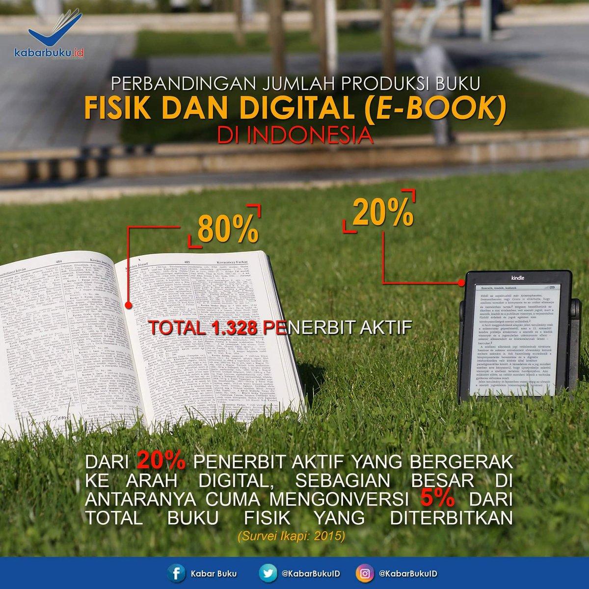 Perbandingan jumlah produksi buku fisik...
