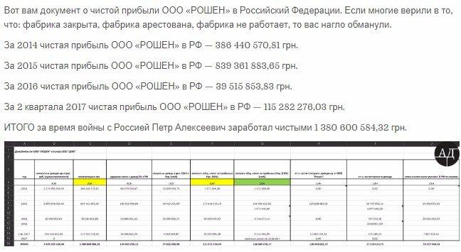 Закон о коллаборации должен появиться перед деоккупацией Крыма, - МинВОТ - Цензор.НЕТ 7976