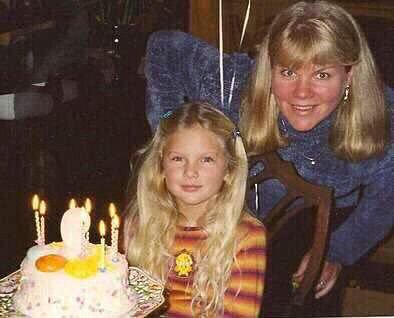 Happy birthday to Taylor Swift   love you soooo much ! ^ ^