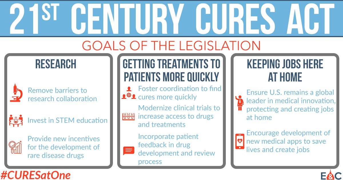 The #CuresAct was carefully crafted to support several #bipartisan goals: