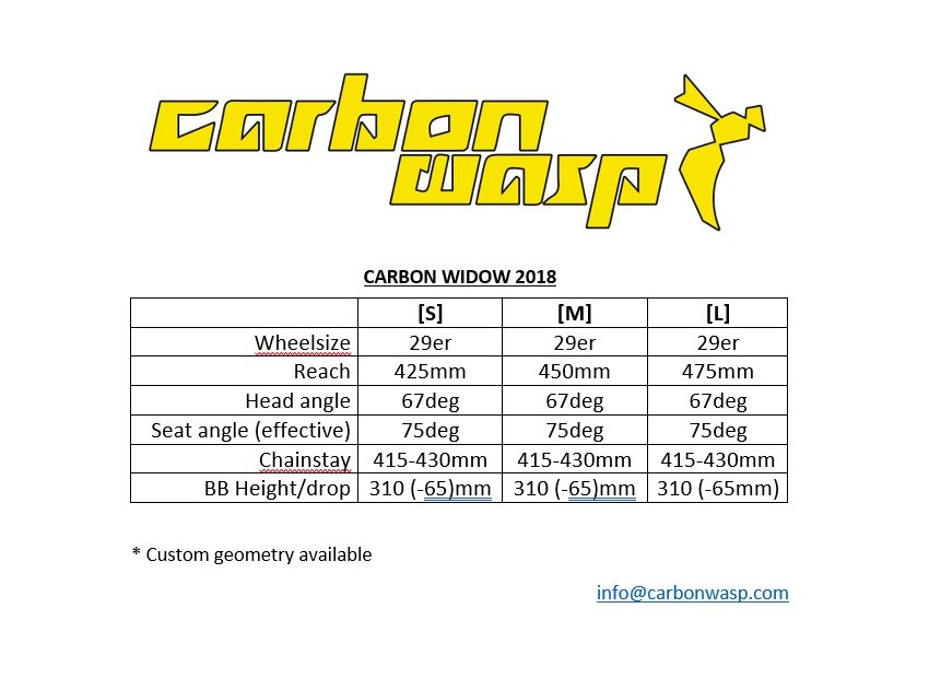 Carbon Wasp Ltd  on Twitter: