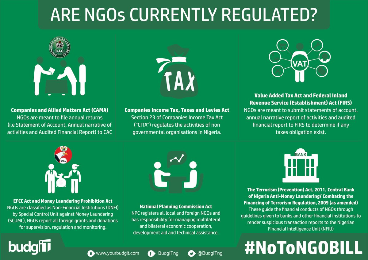 nigerian anti money laundering and combating About the nigerian financial enhance compliance with the legal and regulatory regimes on anti-money laundering and combating the financing of.