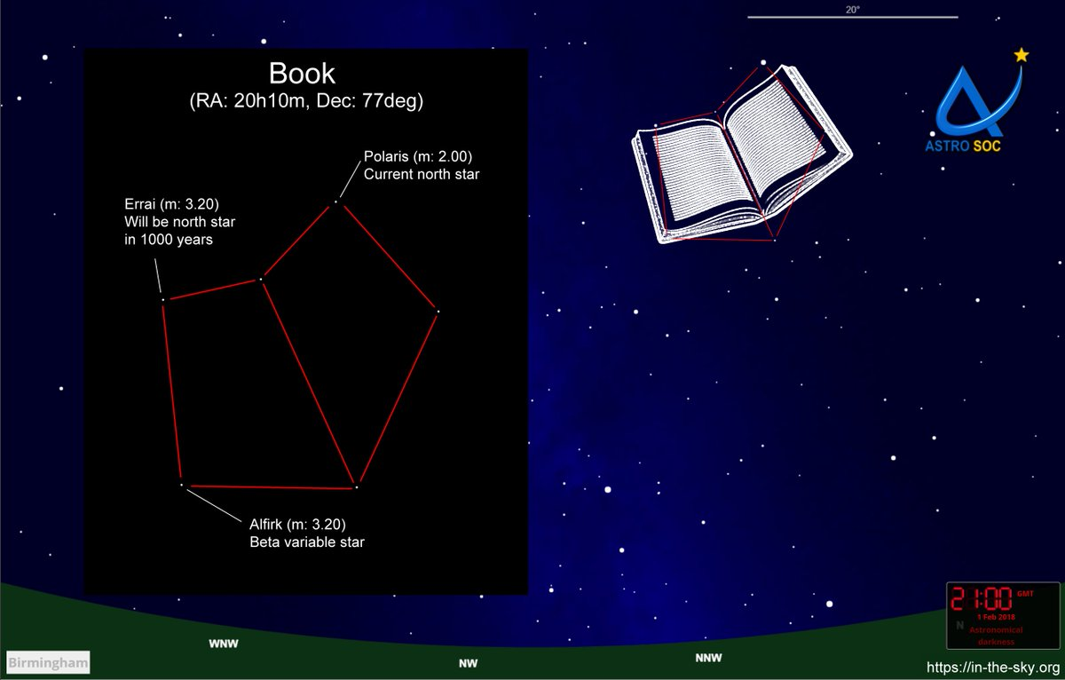 Uob observatory on twitter with their newly imagined the constellation of the book including the north star polaris sciox Gallery