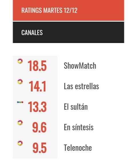 #LasEstrellas Latest News Trends Updates Images - leoarga