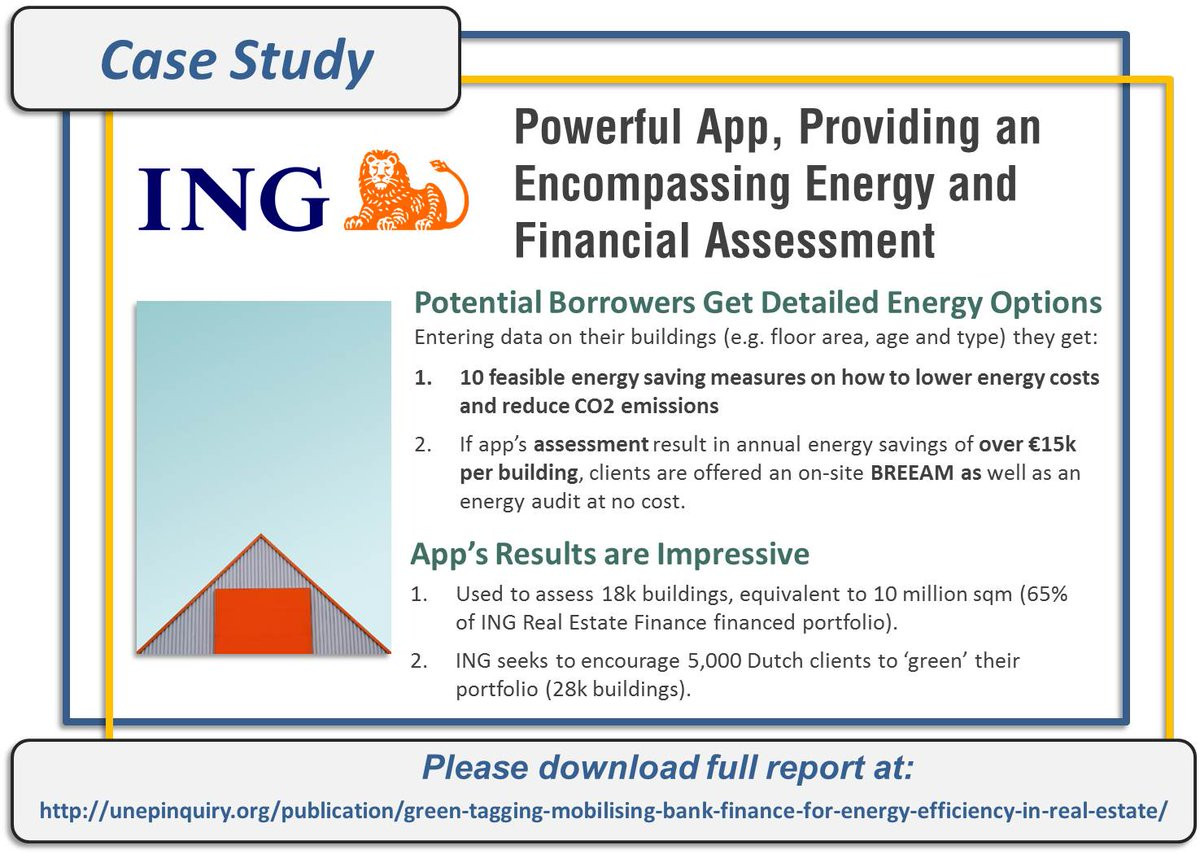 ing case study Ing bank reduces the budgeting process and improves the quality of financial data using microsoft software.