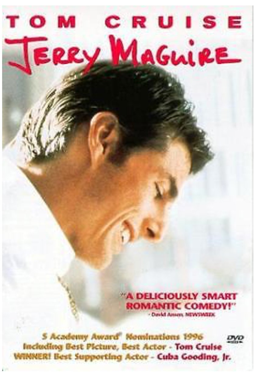 jerry maguire essay Paper topic: jerry maguire with interpersonal communication chapter 2 self arises in communication and is a multidimensional process that involves internalizing and acting from social perspectives self is multidimensional physical self beliefs about our appearance , size , and strength cognitive self beliefs about our intelligence and aptitude.