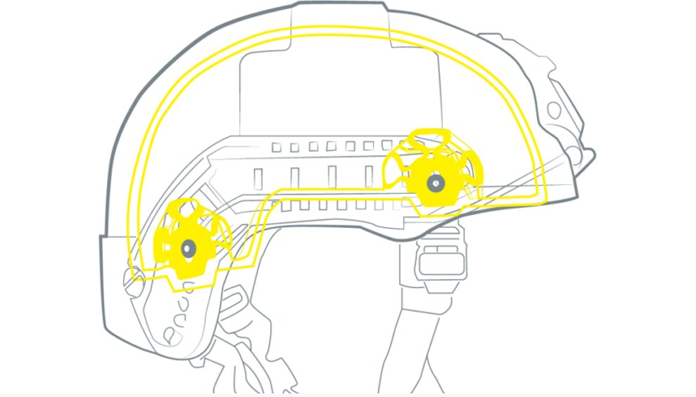 Swedish company, MIPS, has developed helmet technology that will help protect Soldiers from TBI & concussions: https://t.co/hhnX4vIZ1v