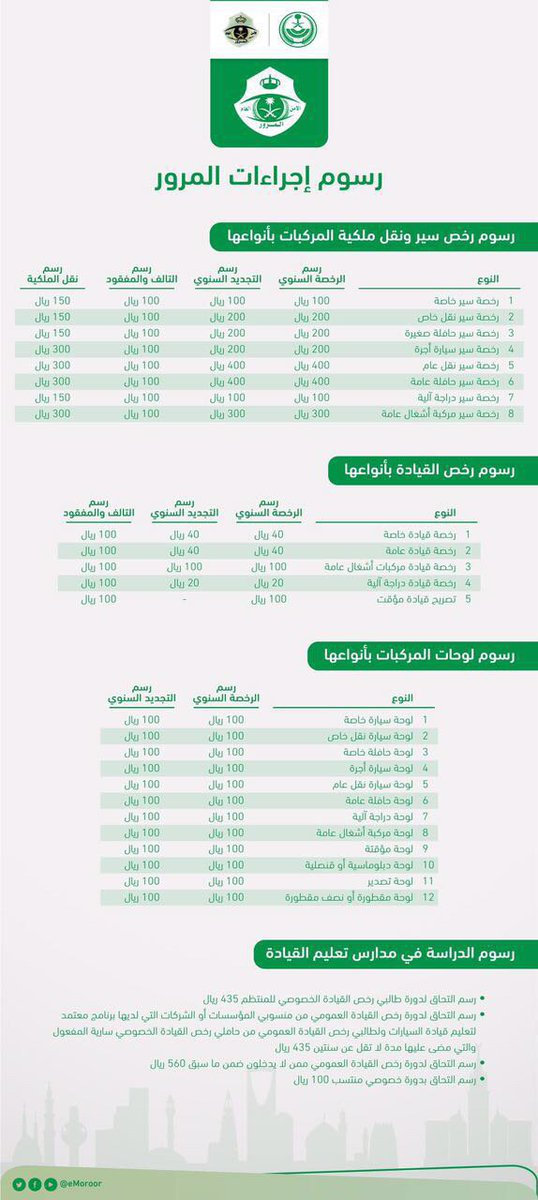 سعر الفحص الدوري | هل الفحص الدوري مفتوح
