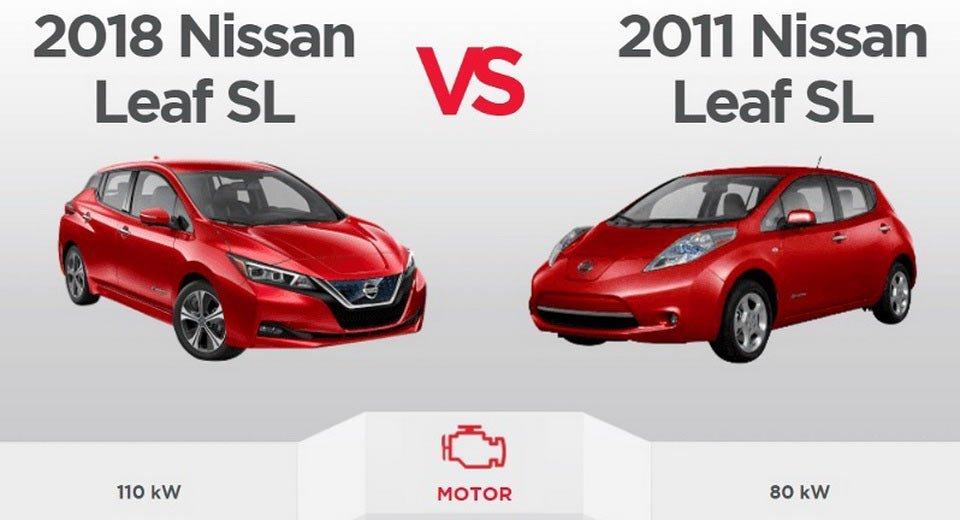 Vann York Nissan >> Vann York Nissan On Twitter The Nissan Leaf Has Come A Long Way
