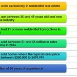 NAR Hispanic and Latino Real Estate Members: Hispanic and Latino members had the greatest share that work exclusively in residential real estate at 71%. https://t.co/l8qEkHT6sb