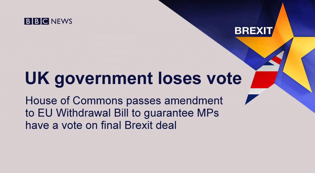 UK government narrowly loses vote on amendment to the EU Withdrawal Bill, forcing Commons vote on final #Brexit deal https://t.co/6DhDNqSoaS