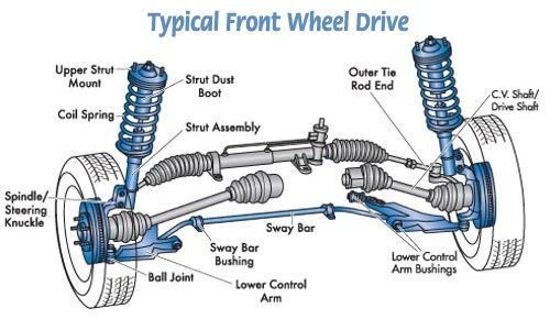Dq Ryh Ueaaqa on Audi Driveline Diagram