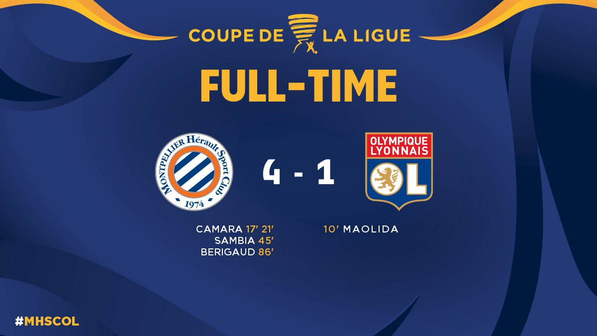 Round of 16 - @MontpellierHSC vs. @OL_English - Final Whistle