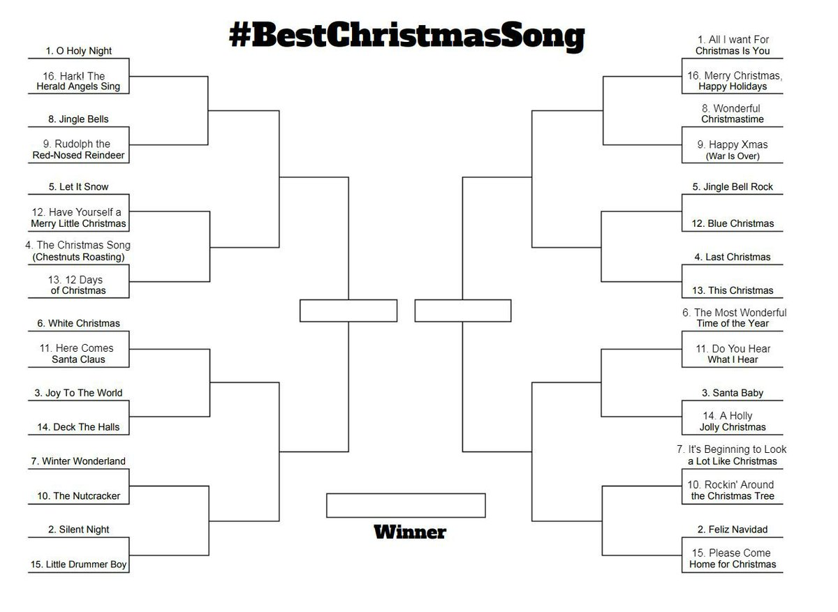 union tribune ideas on twitter christmas time is here and sdutideas created a bracket to settle which christmas song is the best - Christmas Time Is Here Song