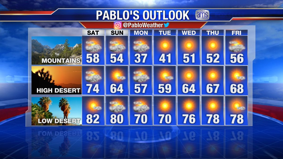 7-day Outlook for the Mountains, High and Low Deserts of So Cal. #LAweather